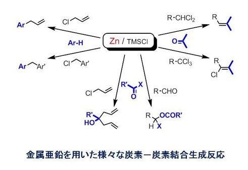 金属亜鉛を用いた様々な炭素-炭素結合生成反応