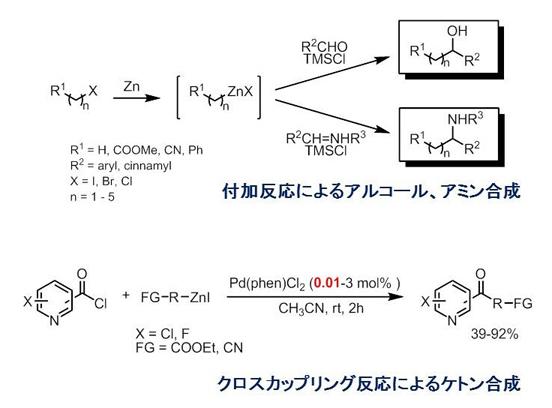 亜鉛を用いた合成例